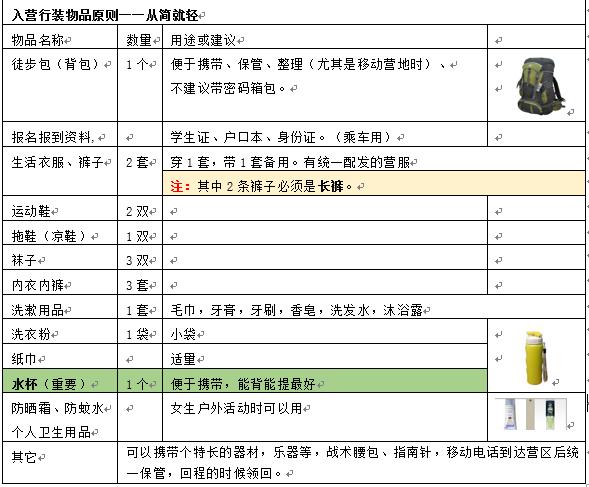 学员入营自带物品清单-1.png